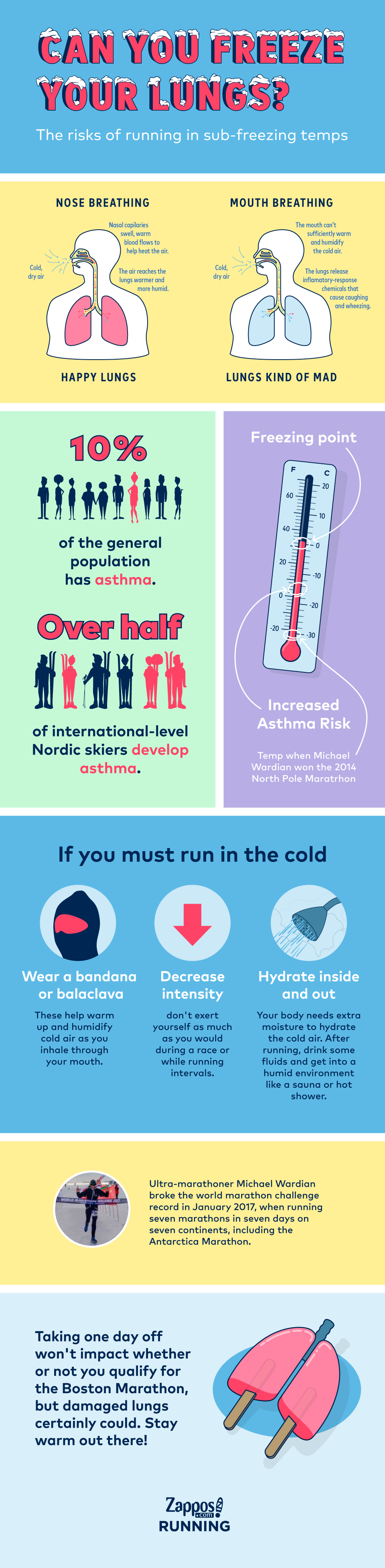 Can you Freeze your lungs?