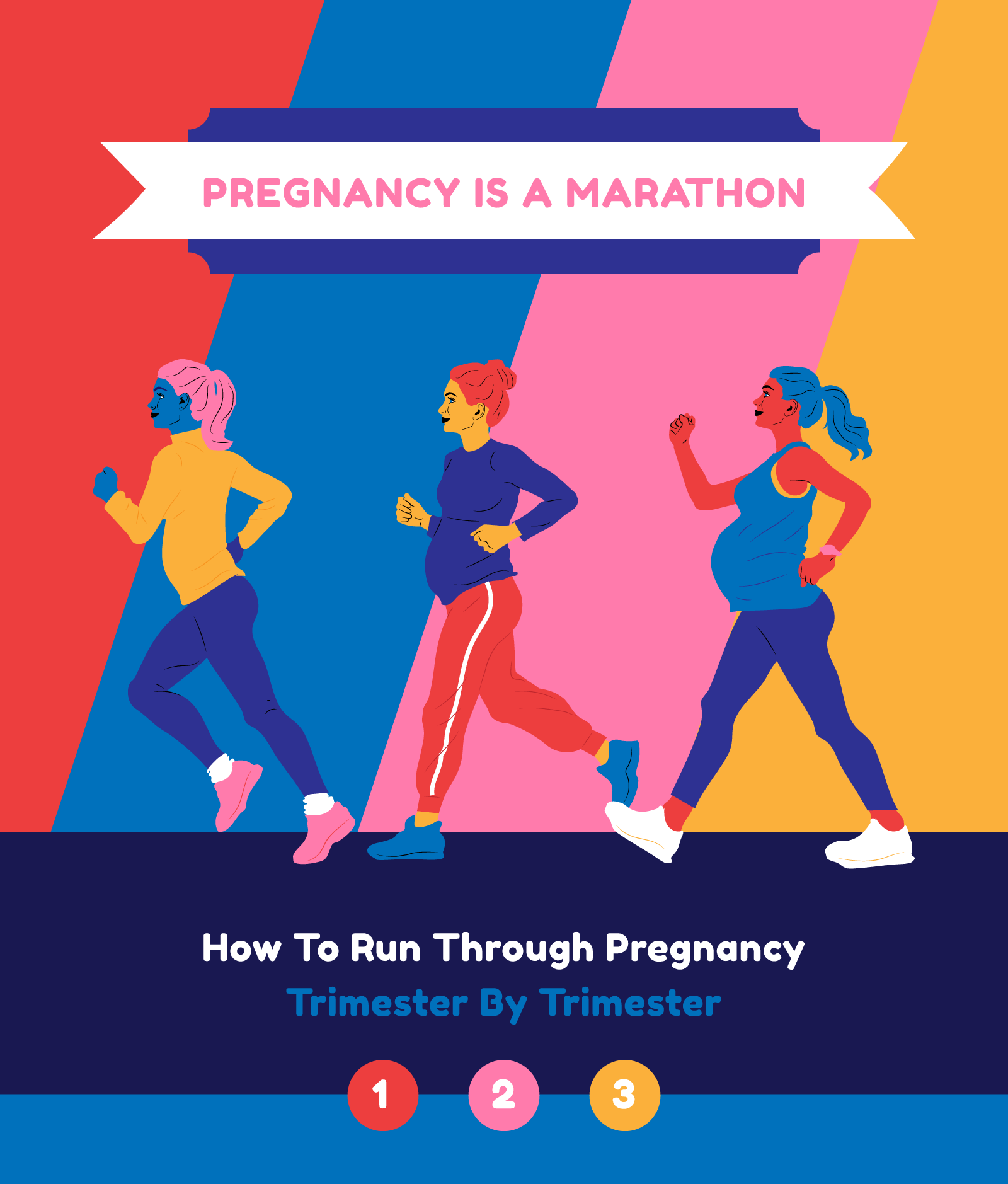 Running Through Pregnancy Trimester by Trimester